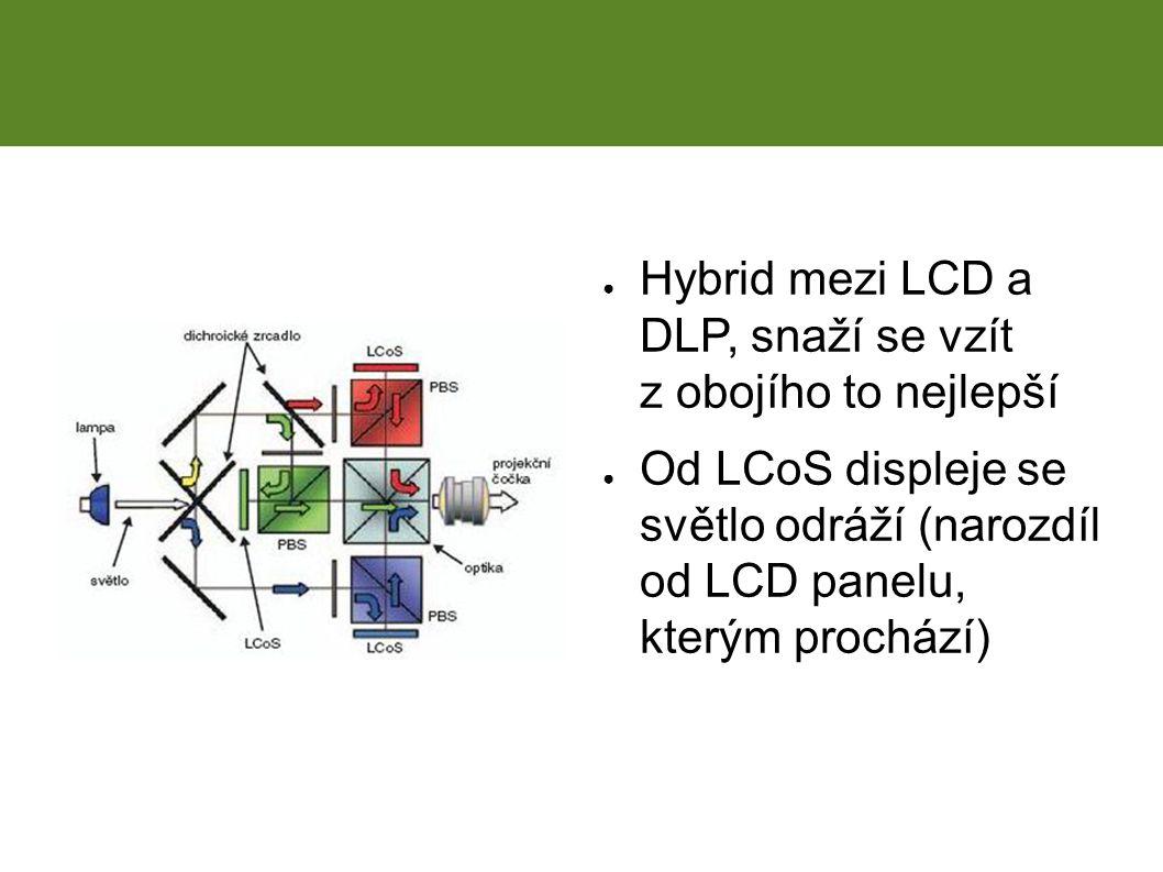 ● Hybrid mezi LCD a DLP, snaží se vzít z obojího to nejlepší ● Od LCoS displeje se světlo odráží (narozdíl od LCD panelu, kterým prochází) LCoS projekce