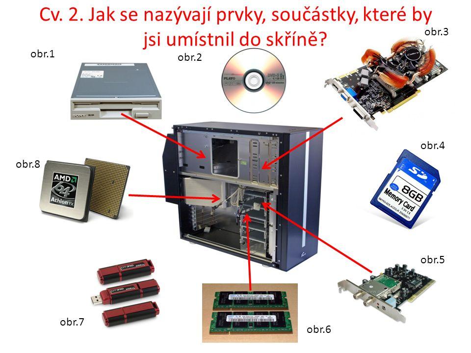 Cv. 2. Jak se nazývají prvky, součástky, které by jsi umístnil do skříně.