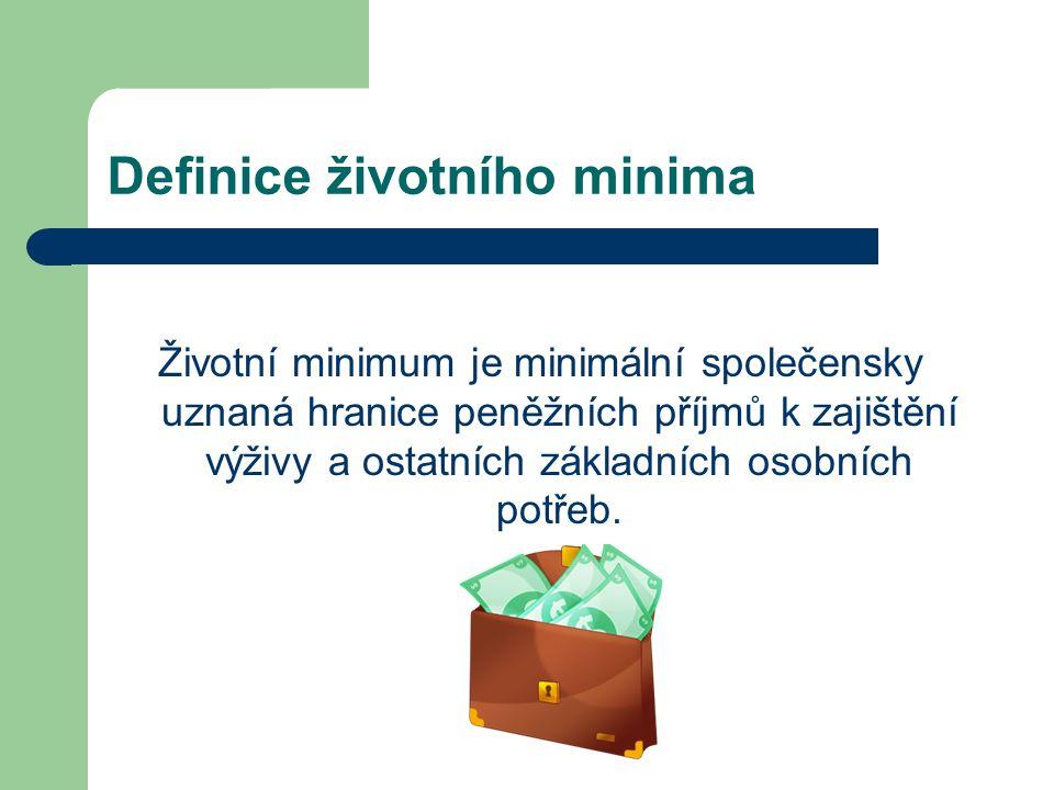 Definice životního minima Životní minimum je minimální společensky uznaná hranice peněžních příjmů k zajištění výživy a ostatních základních osobních potřeb.