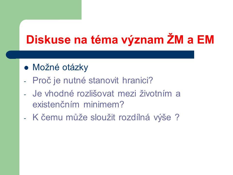 Diskuse na téma význam ŽM a EM Možné otázky - Proč je nutné stanovit hranici? - Je vhodné rozlišovat mezi životním a existenčním minimem? - K čemu můž