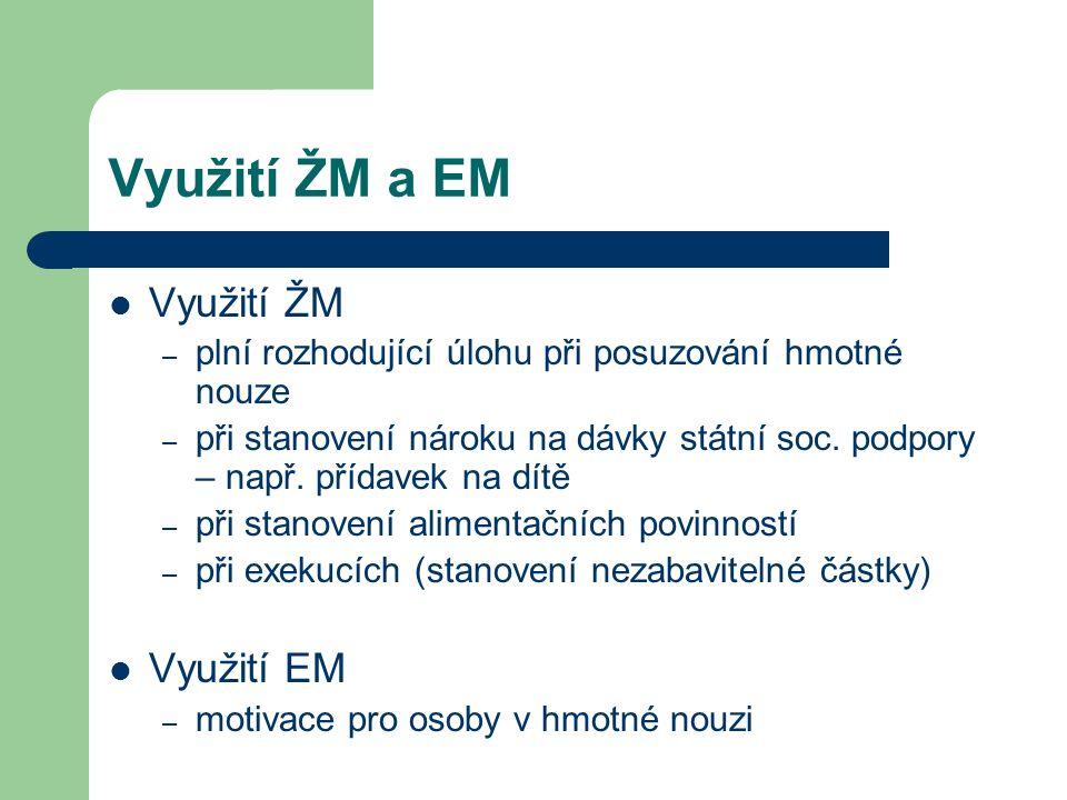 Využití ŽM a EM Využití ŽM – plní rozhodující úlohu při posuzování hmotné nouze – při stanovení nároku na dávky státní soc. podpory – např. přídavek n