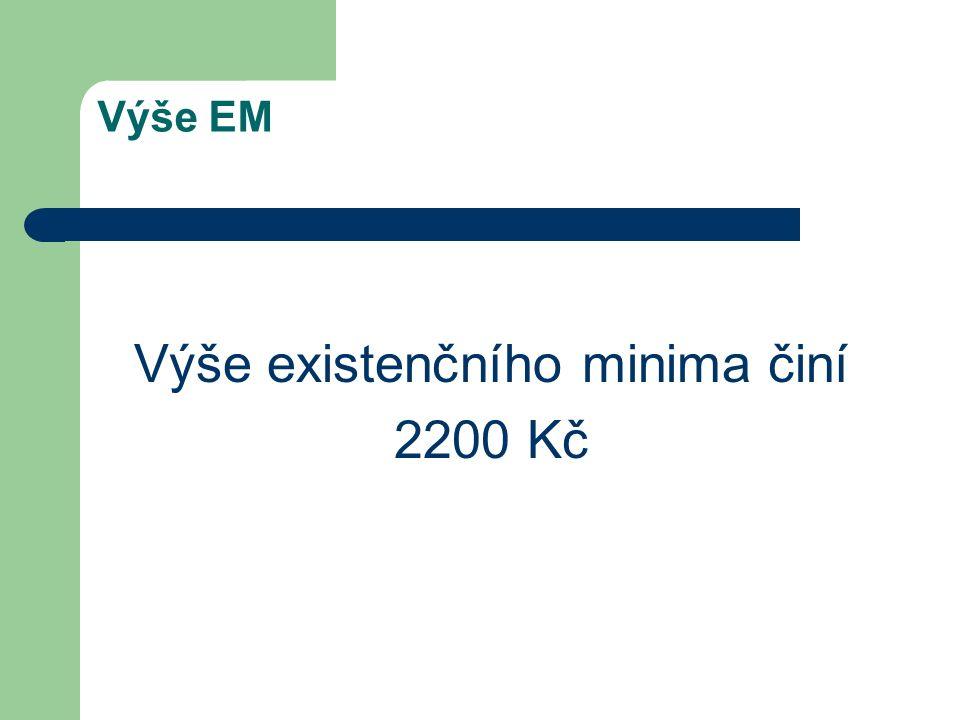 Výše EM Výše existenčního minima činí 2200 Kč