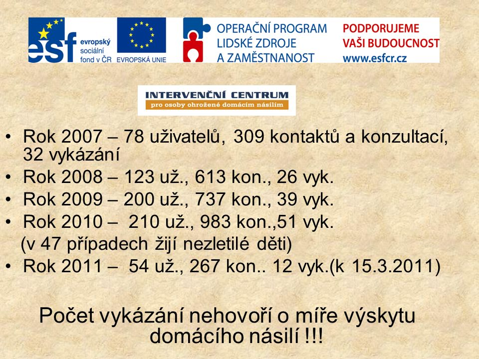Rok 2007 – 78 uživatelů, 309 kontaktů a konzultací, 32 vykázání Rok 2008 – 123 už., 613 kon., 26 vyk.