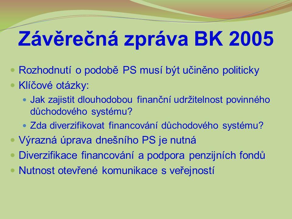 Závěrečná zpráva BK 2005 Rozhodnutí o podobě PS musí být učiněno politicky Klíčové otázky: Jak zajistit dlouhodobou finanční udržitelnost povinného důchodového systému.