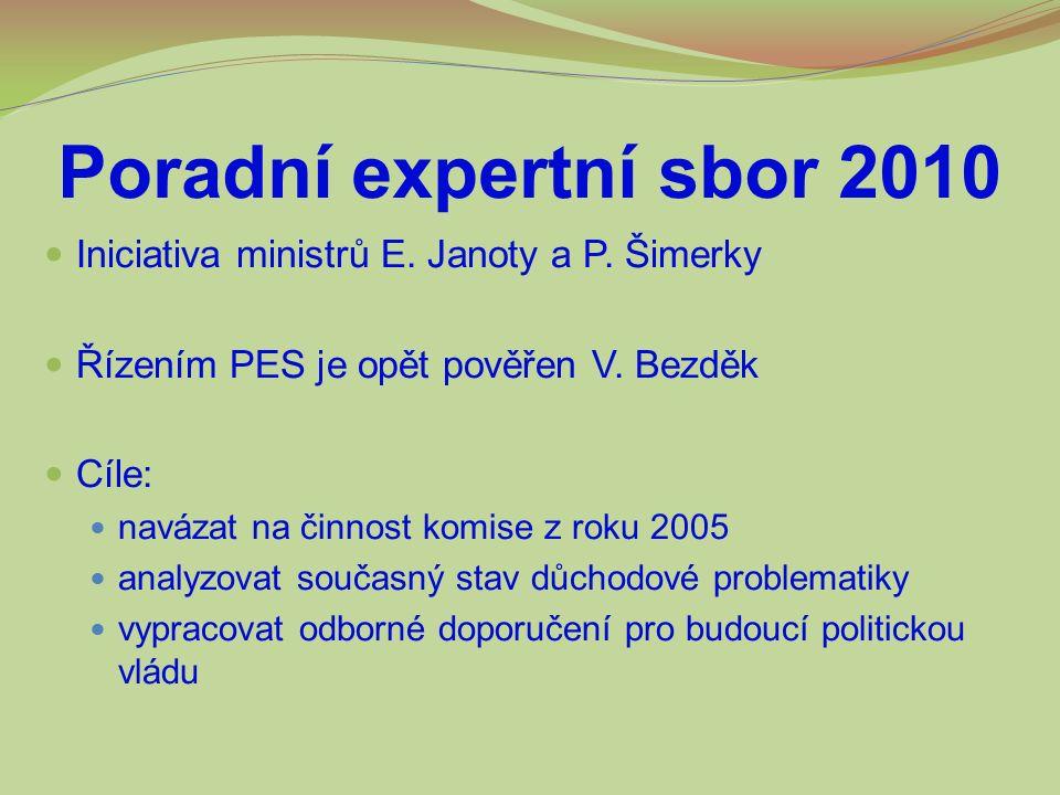 Poradní expertní sbor 2010 Iniciativa ministrů E. Janoty a P. Šimerky Řízením PES je opět pověřen V. Bezděk Cíle: navázat na činnost komise z roku 200