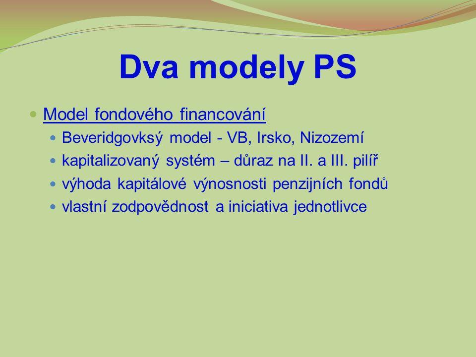 Dva modely PS Model fondového financování Beveridgovksý model - VB, Irsko, Nizozemí kapitalizovaný systém – důraz na II. a III. pilíř výhoda kapitálov