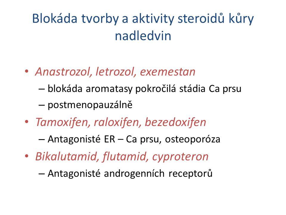Blokáda tvorby a aktivity steroidů kůry nadledvin Anastrozol, letrozol, exemestan – blokáda aromatasy pokročilá stádia Ca prsu – postmenopauzálně Tamoxifen, raloxifen, bezedoxifen – Antagonisté ER – Ca prsu, osteoporóza Bikalutamid, flutamid, cyproteron – Antagonisté androgenních receptorů