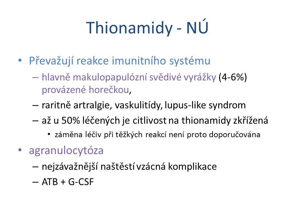 Thionamidy - NÚ Převažují reakce imunitního systému – hlavně makulopapulózní svědivé vyrážky (4-6%) provázené horečkou, – raritně artralgie, vaskulitídy, lupus-like syndrom – až u 50% léčených je citlivost na thionamidy zkřížená záměna léčiv při těžkých reakcí není proto doporučována agranulocytóza – nejzávažnější naštěstí vzácná komplikace – ATB + G-CSF