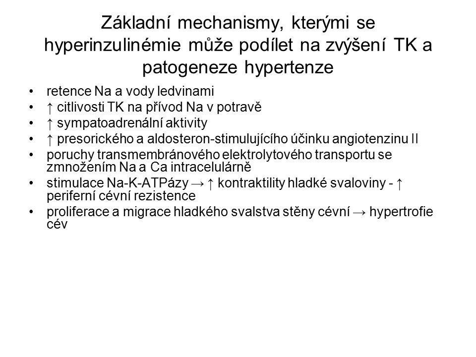 Základní mechanismy, kterými se hyperinzulinémie může podílet na zvýšení TK a patogeneze hypertenze retence Na a vody ledvinami ↑ citlivosti TK na přívod Na v potravě ↑ sympatoadrenální aktivity ↑ presorického a aldosteron-stimulujícího účinku angiotenzinu II poruchy transmembránového elektrolytového transportu se zmnožením Na a Ca intracelulárně stimulace Na-K-ATPázy → ↑ kontraktility hladké svaloviny - ↑ periferní cévní rezistence proliferace a migrace hladkého svalstva stěny cévní → hypertrofie cév