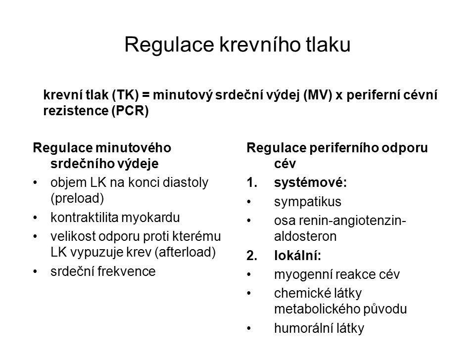 Regulace krevního tlaku Regulace minutového srdečního výdeje objem LK na konci diastoly (preload) kontraktilita myokardu velikost odporu proti kterému LK vypuzuje krev (afterload) srdeční frekvence Regulace periferního odporu cév 1.systémové: sympatikus osa renin-angiotenzin- aldosteron 2.lokální: myogenní reakce cév chemické látky metabolického původu humorální látky krevní tlak (TK) = minutový srdeční výdej (MV) x periferní cévní rezistence (PCR)