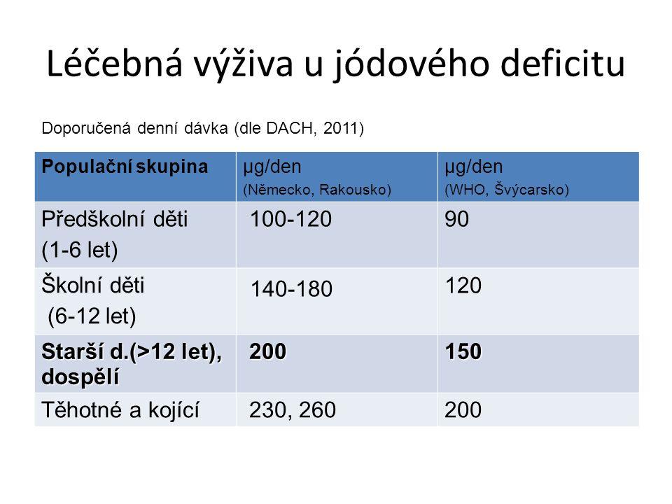 Léčebná výživa u jódového deficitu Populační skupinaµg/den (Německo, Rakousko) µg/den (WHO, Švýcarsko) Předškolní děti (1-6 let) 100-12090 Školní děti (6-12 let) 140-180 120 Starší d.(>12 let), dospělí 200 200150 Těhotné a kojící 230, 260200 Doporučená denní dávka (dle DACH, 2011)