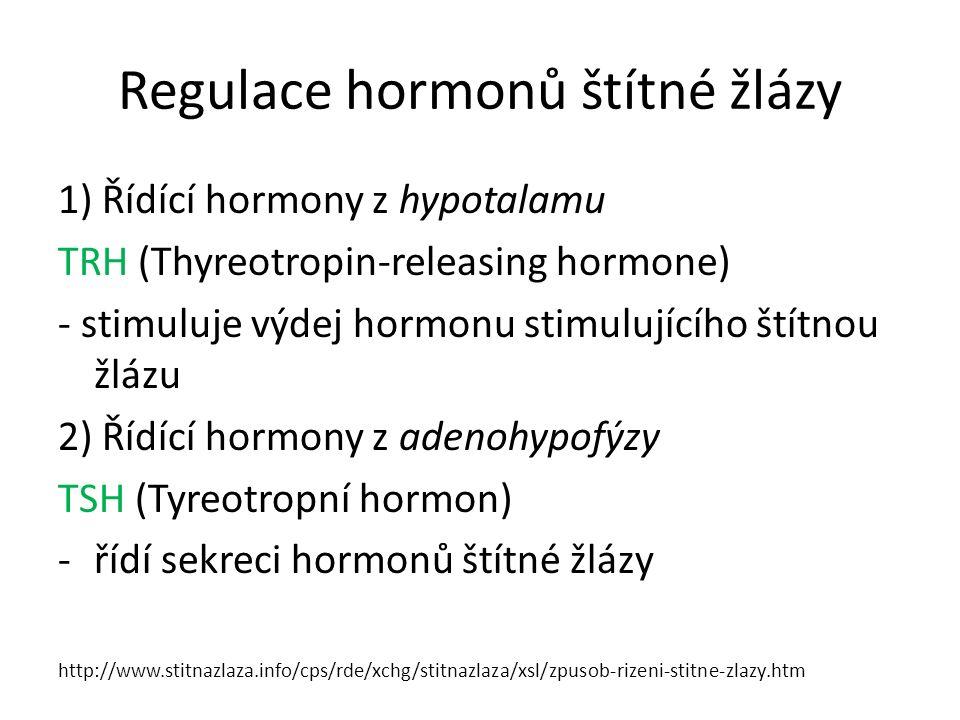 Regulace hormonů štítné žlázy 1) Řídící hormony z hypotalamu TRH (Thyreotropin-releasing hormone) - stimuluje výdej hormonu stimulujícího štítnou žlázu 2) Řídící hormony z adenohypofýzy TSH (Tyreotropní hormon) -řídí sekreci hormonů štítné žlázy http://www.stitnazlaza.info/cps/rde/xchg/stitnazlaza/xsl/zpusob-rizeni-stitne-zlazy.htm