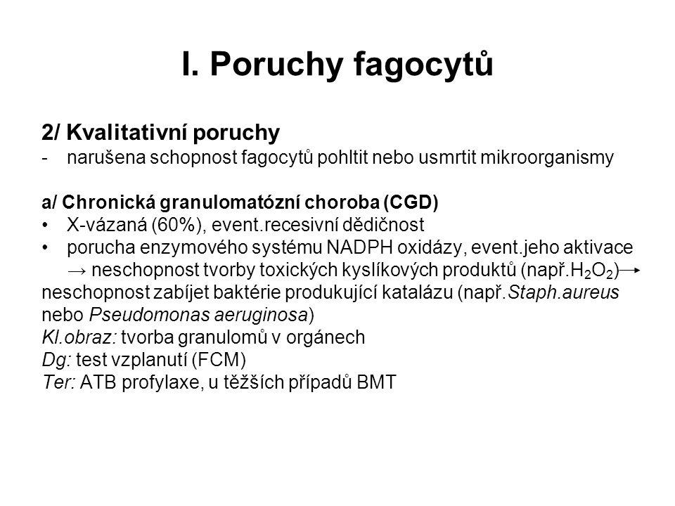 AUTOIMUNITNÍ POSTIŽENÍ ENDOKRINNÍHO SYSTÉMU Graves-Basedowova choroba – hyperfunkce (thyreotoxikóza) autoprotilátky proti receptoru pro TSH se vážou na thyreocyty aTPO, TGSI, TSI = autoprotilátky stimulující růst žlázy, TBII = autoprotilátky, které se kompletují navázáním na TSH (mají přímý patogenetický vliv), aIGF1= autoprotilátky proti receptoru pro růstový faktor (podporují růst žlázy), autoprotilátky stimulující tvorbu retrobulbární tkáně (exoftalmus)