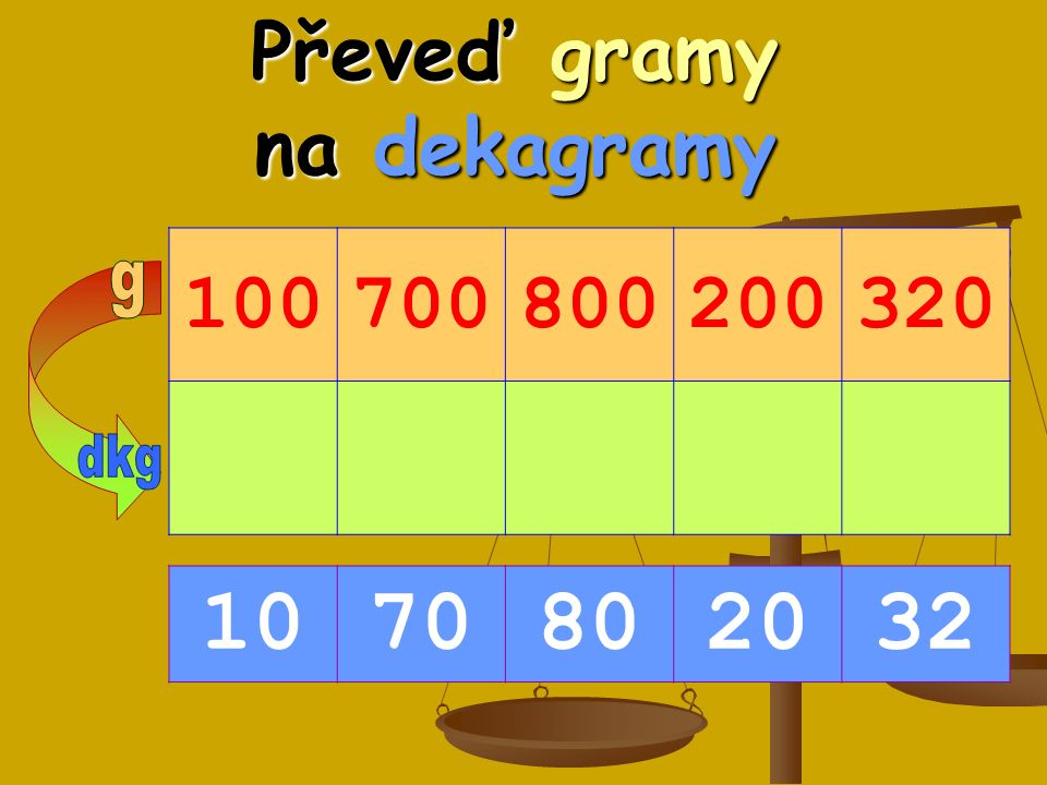 Převeď gramy na dekagramy 100700800200320 1070802032