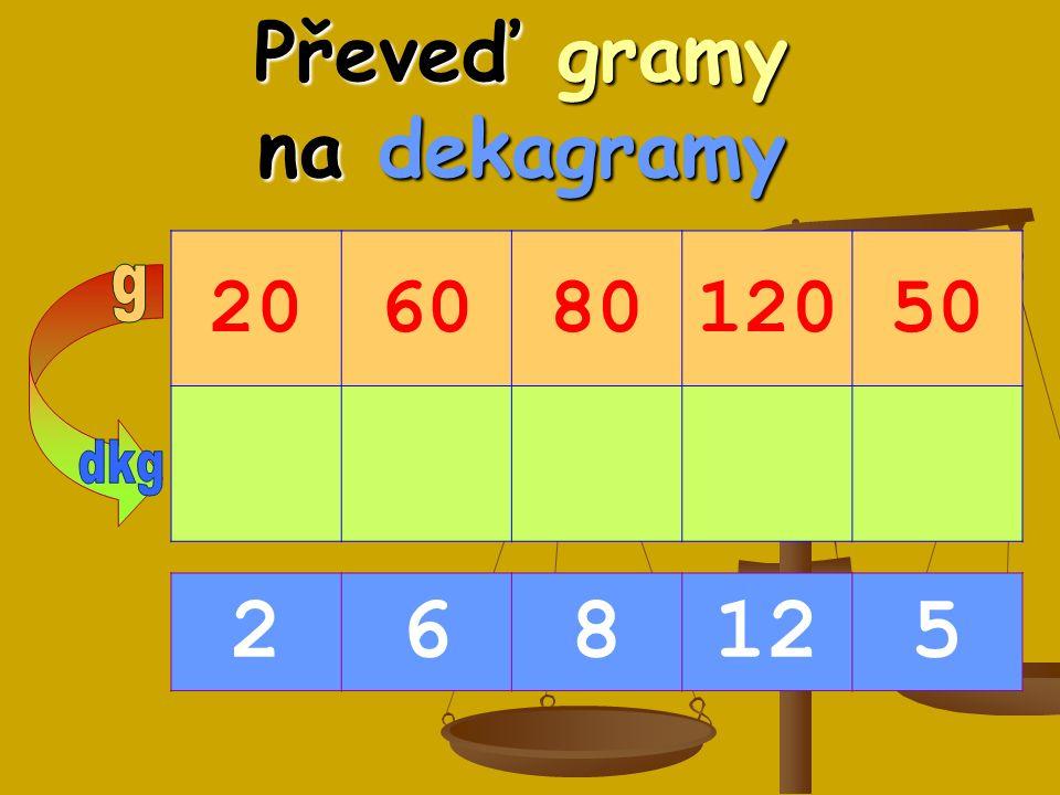 Převeď gramy na dekagramy 20608012050 268125