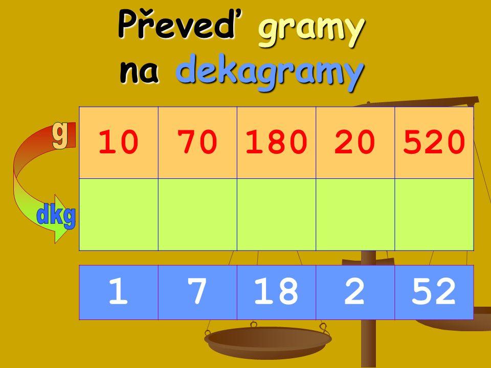 Převeď gramy na dekagramy 107018020520 1718252