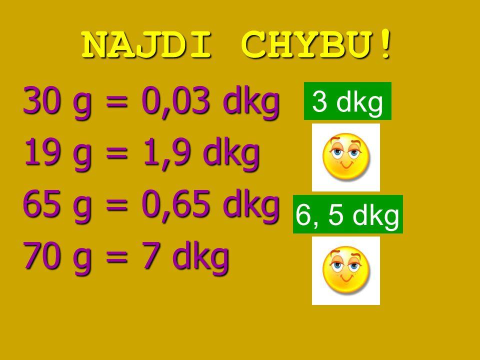 NAJDI CHYBU! 30 g = 0,03 dkg 19 g = 1,9 dkg 65 g = 0,65 dkg 70 g = 7 dkg 3 dkg 6, 5 dkg
