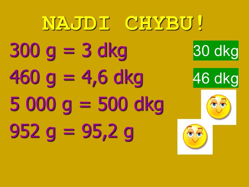 NAJDI CHYBU! 300 g = 3 dkg 460 g = 4,6 dkg 5 000 g = 500 dkg 952 g = 95,2 g 46 dkg 30 dkg