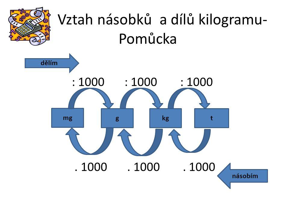 Vztah násobků a dílů kilogramu- Pomůcka : 1000 : 1000 : 1000. 1000. 1000. 1000 mg gkgt dělím násobím