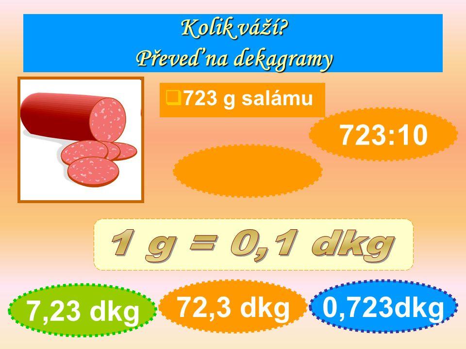 Kolik váží Převeď na dekagramy  723 g salámu 7,23 dkg 72,3 dkg0,723dkg 723:10