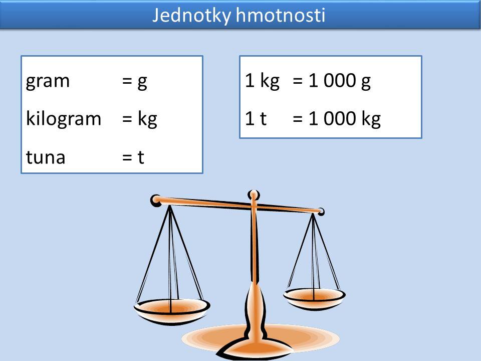 Jednotky hmotnosti gram= g kilogram= kg tuna= t 1 kg= 1 000 g 1 t= 1 000 kg