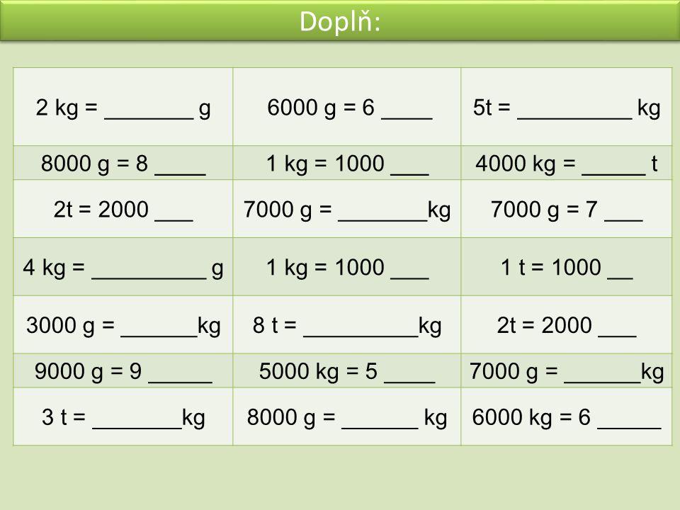 Doplň: 2 kg = _______ g 6000 g = 6 ____5t = _________ kg 8000 g = 8 ____1 kg = 1000 ___4000 kg = _____ t 2t = 2000 ___7000 g = _______kg7000 g = 7 ___ 4 kg = _________ g1 kg = 1000 ___1 t = 1000 __ 3000 g = ______kg8 t = _________kg2t = 2000 ___ 9000 g = 9 _____5000 kg = 5 ____7000 g = ______kg 3 t = _______kg8000 g = ______ kg6000 kg = 6 _____