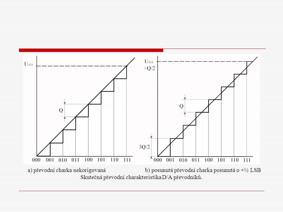 a) převodní charka nekorigovaná b) posunutá převodní charka posunutá o +½ LSB Skutečná převodní charakteristika D/A převodníků.