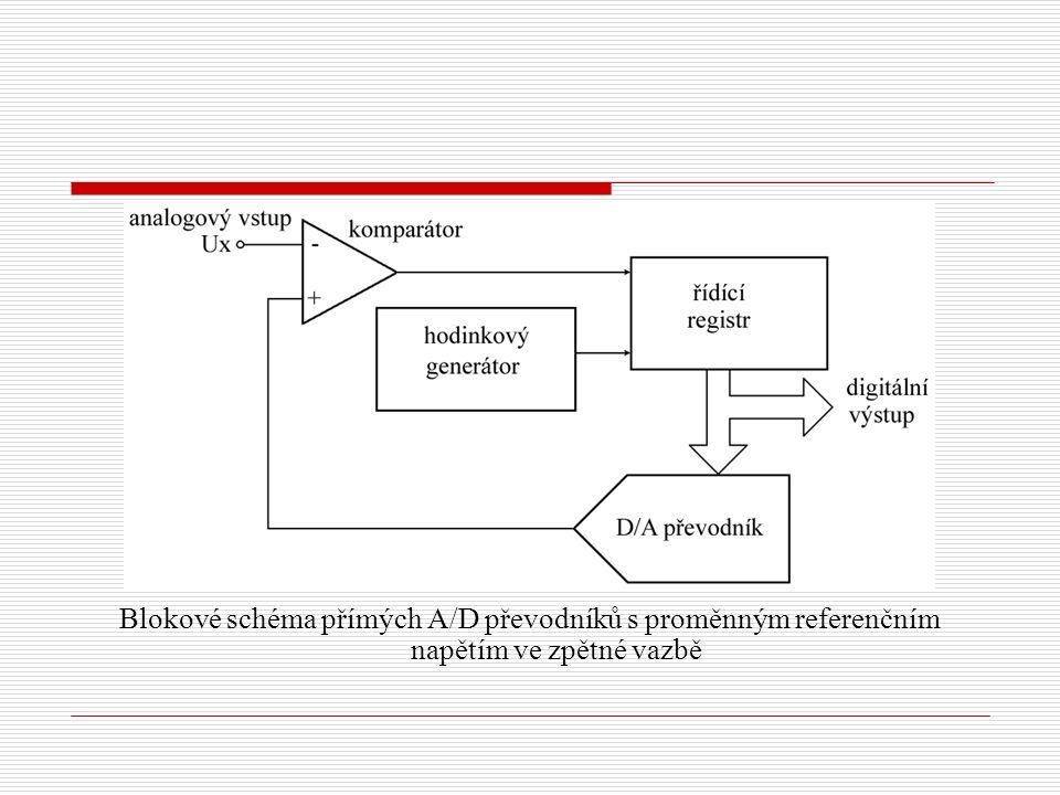 Blokové schéma přímých A/D převodníků s proměnným referenčním napětím ve zpětné vazbě