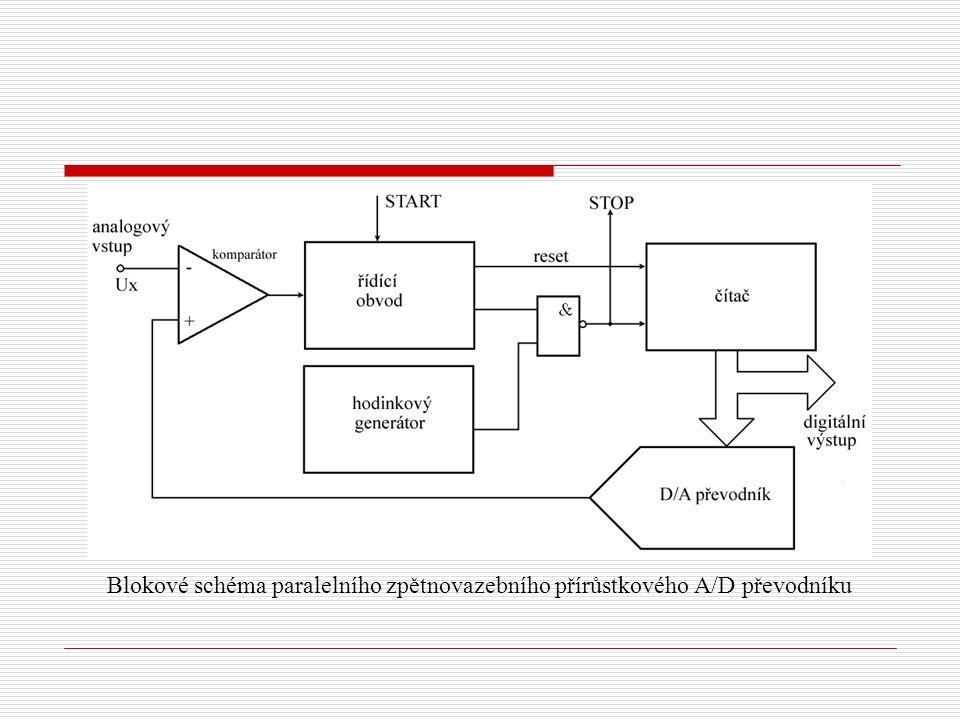 Blokové schéma paralelního zpětnovazebního přírůstkového A/D převodníku