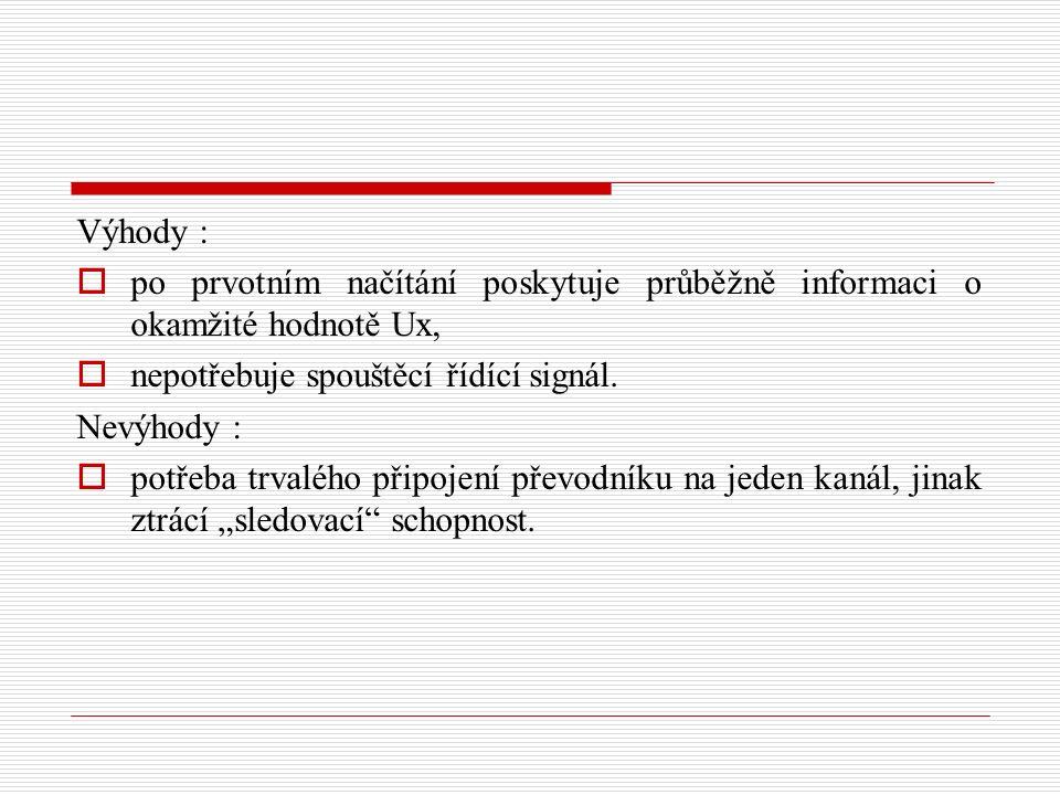 Výhody :  po prvotním načítání poskytuje průběžně informaci o okamžité hodnotě Ux,  nepotřebuje spouštěcí řídící signál.