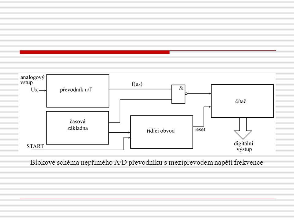 Blokové schéma nepřímého A/D převodníku s mezipřevodem napětí frekvence