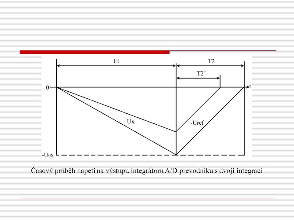 Časový průběh napětí na výstupu integrátoru A/D převodníku s dvojí integrací
