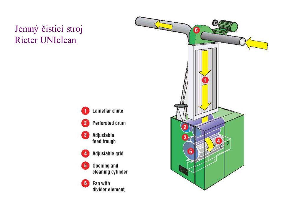Jemný čisticí stroj Rieter UNIclean