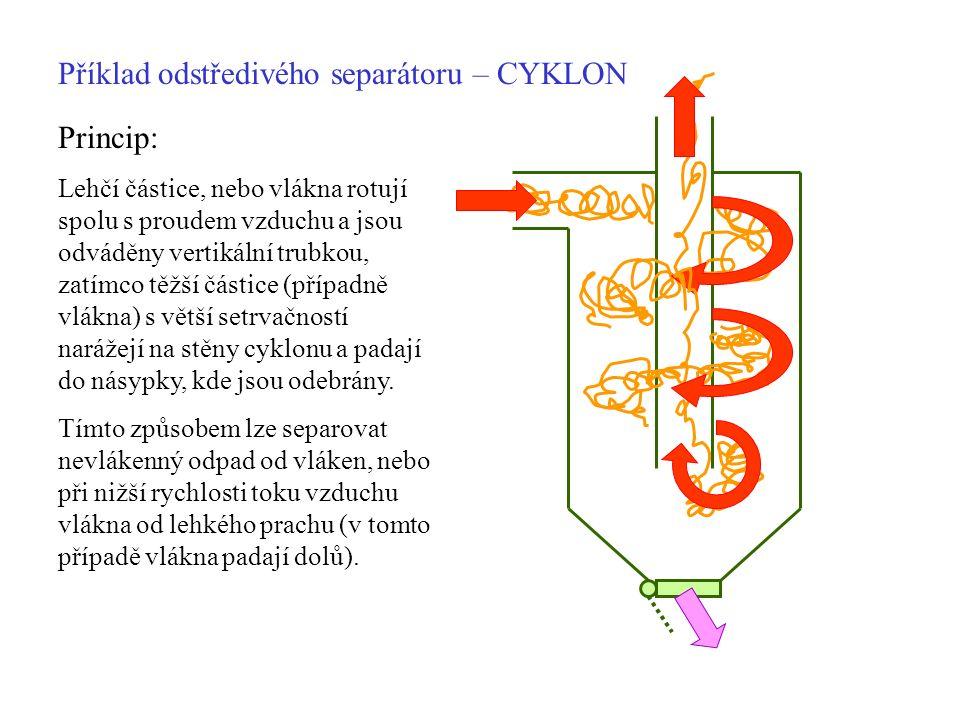 Příklad odstředivého separátoru – CYKLON Princip: Lehčí částice, nebo vlákna rotují spolu s proudem vzduchu a jsou odváděny vertikální trubkou, zatímco těžší částice (případně vlákna) s větší setrvačností narážejí na stěny cyklonu a padají do násypky, kde jsou odebrány.