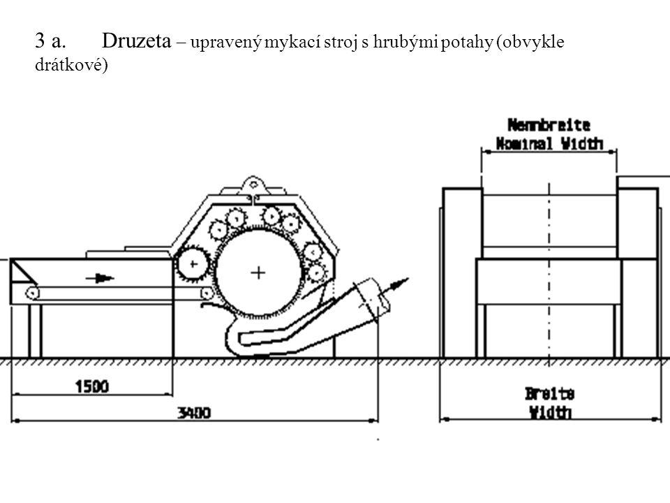3 a.Druzeta – upravený mykací stroj s hrubými potahy (obvykle drátkové)