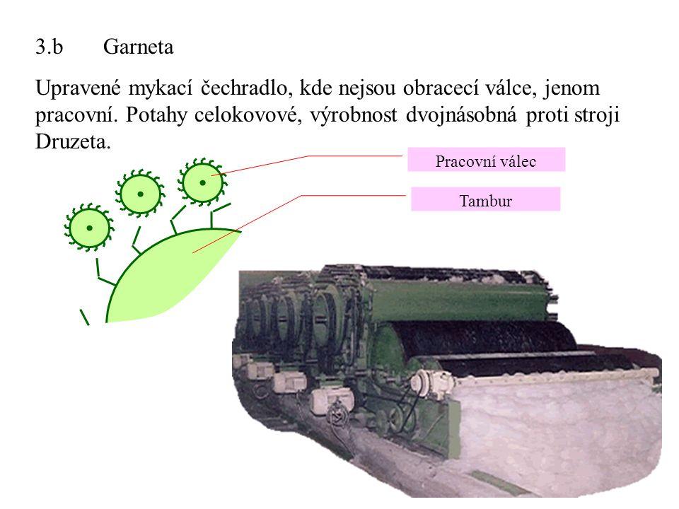 3.bGarneta Upravené mykací čechradlo, kde nejsou obracecí válce, jenom pracovní.