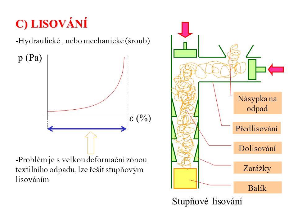 D) CHEMICKÉ ÚPRAVY 1.Karbonizace + vyklepávání Odstranění bavlněných (celulózových) nití.