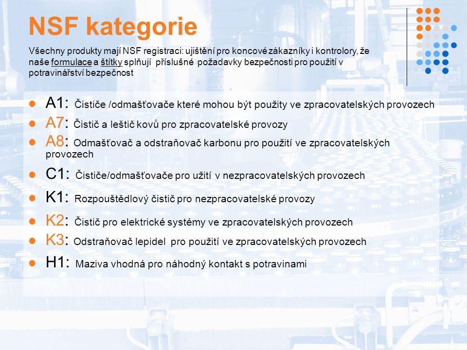 NSF kategorie A1: Čističe /odmašťovače které mohou být použity ve zpracovatelských provozech A7: Čistič a leštič kovů pro zpracovatelské provozy A8: Odmašťovač a odstraňovač karbonu pro použití ve zpracovatelských provozech C1: Čističe/odmašťovače pro užití v nezpracovatelských provozech K1: Rozpouštědlový čistič pro nezpracovatelské provozy K2: Čistič pro elektrické systémy ve zpracovatelských provozech K3: Odstraňovač lepidel pro použití ve zpracovatelských provozech H1: Maziva vhodná pro náhodný kontakt s potravinami Všechny produkty mají NSF registraci: ujištění pro koncové zákazníky i kontrolory, že naše formulace a štítky splňují příslušné požadavky bezpečnosti pro použití v potravinářství bezpečnost