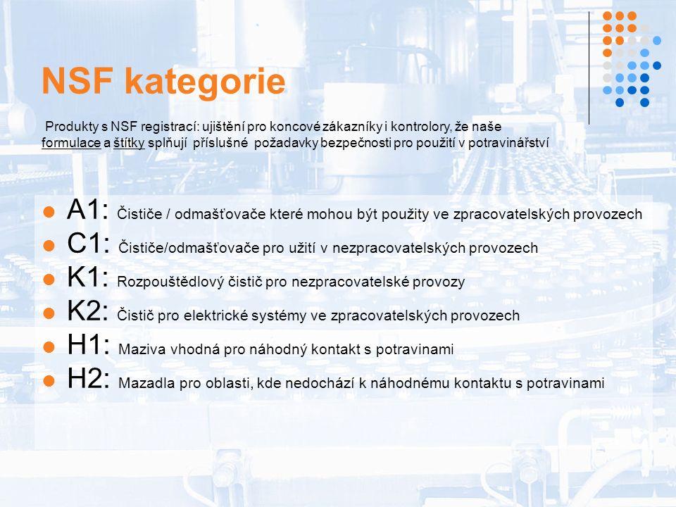 NSF kategorie A1: Čističe / odmašťovače které mohou být použity ve zpracovatelských provozech C1: Čističe/odmašťovače pro užití v nezpracovatelských provozech K1: Rozpouštědlový čistič pro nezpracovatelské provozy K2: Čistič pro elektrické systémy ve zpracovatelských provozech H1: Maziva vhodná pro náhodný kontakt s potravinami H2: Mazadla pro oblasti, kde nedochází k náhodnému kontaktu s potravinami Produkty s NSF registrací: ujištění pro koncové zákazníky i kontrolory, že naše formulace a štítky splňují příslušné požadavky bezpečnosti pro použití v potravinářství