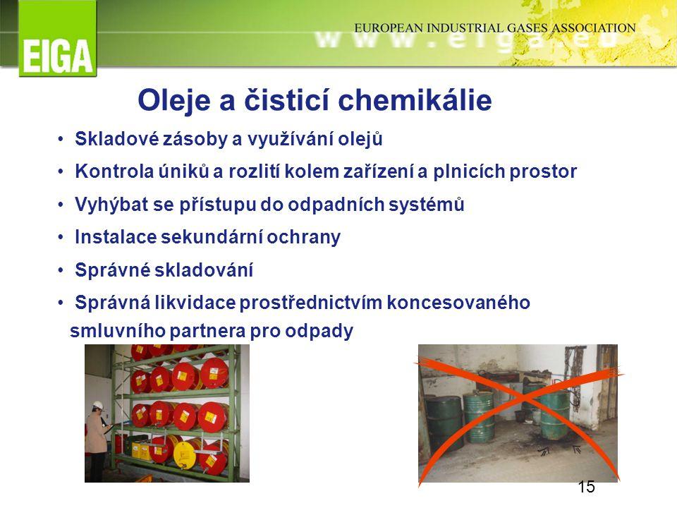 Oleje a čisticí chemikálie Skladové zásoby a využívání olejů Kontrola úniků a rozlití kolem zařízení a plnicích prostor Vyhýbat se přístupu do odpadních systémů Instalace sekundární ochrany Správné skladování Správná likvidace prostřednictvím koncesovaného smluvního partnera pro odpady 15