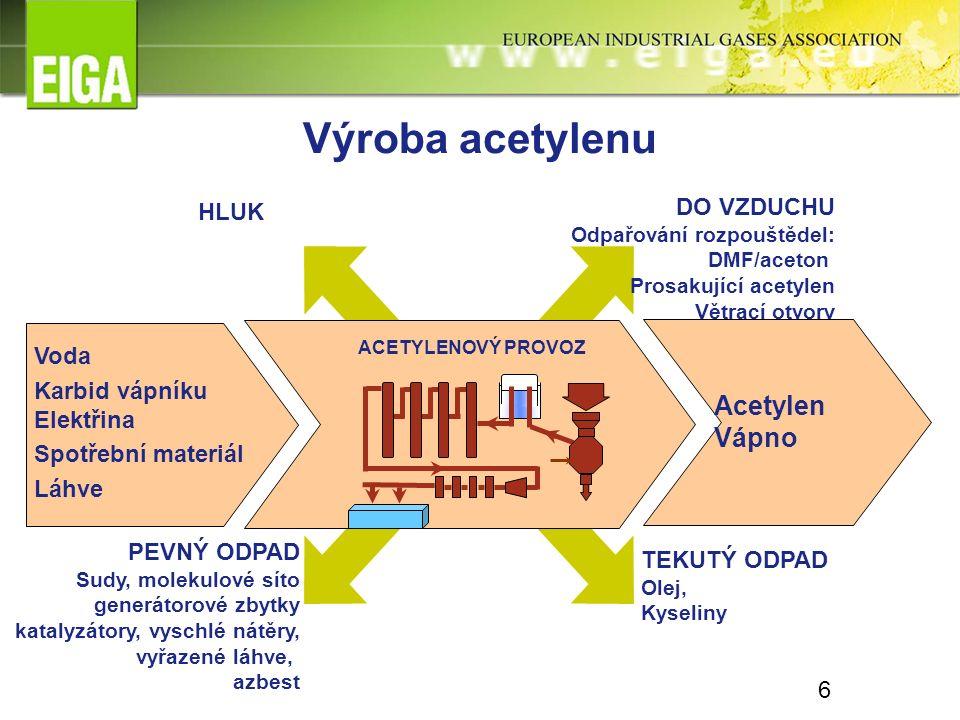 Výroba acetylenu PEVNÝ ODPAD Sudy, molekulové síto generátorové zbytky katalyzátory, vyschlé nátěry, vyřazené láhve, azbest DO VZDUCHU Odpařování rozpouštědel: DMF/aceton Prosakující acetylen Větrací otvory TEKUTÝ ODPAD Olej, Kyseliny HLUK Voda Karbid vápníku Elektřina Spotřební materiál Láhve ACETYLENOVÝ PROVOZ Acetylen Vápno 6