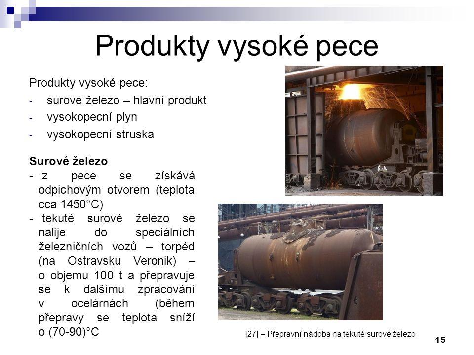 15 Produkty vysoké pece Produkty vysoké pece: - surové železo – hlavní produkt - vysokopecní plyn - vysokopecní struska Surové železo - z pece se získává odpichovým otvorem (teplota cca 1450°C) - tekuté surové železo se nalije do speciálních železničních vozů – torpéd (na Ostravsku Veronik) – o objemu 100 t a přepravuje se k dalšímu zpracování v ocelárnách (během přepravy se teplota sníží o (70-90)°C [27] – Přepravní nádoba na tekuté surové železo