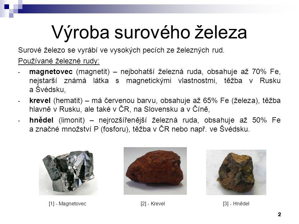 2 Výroba surového železa Surové železo se vyrábí ve vysokých pecích ze železných rud.