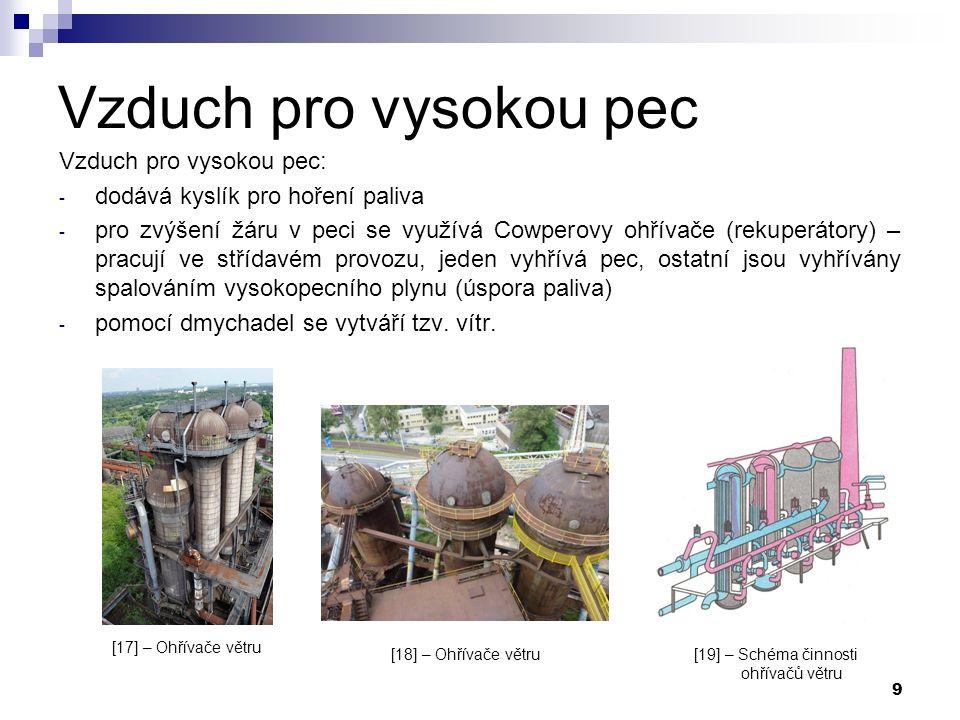 9 Vzduch pro vysokou pec Vzduch pro vysokou pec: - dodává kyslík pro hoření paliva - pro zvýšení žáru v peci se využívá Cowperovy ohřívače (rekuperátory) – pracují ve střídavém provozu, jeden vyhřívá pec, ostatní jsou vyhřívány spalováním vysokopecního plynu (úspora paliva) - pomocí dmychadel se vytváří tzv.