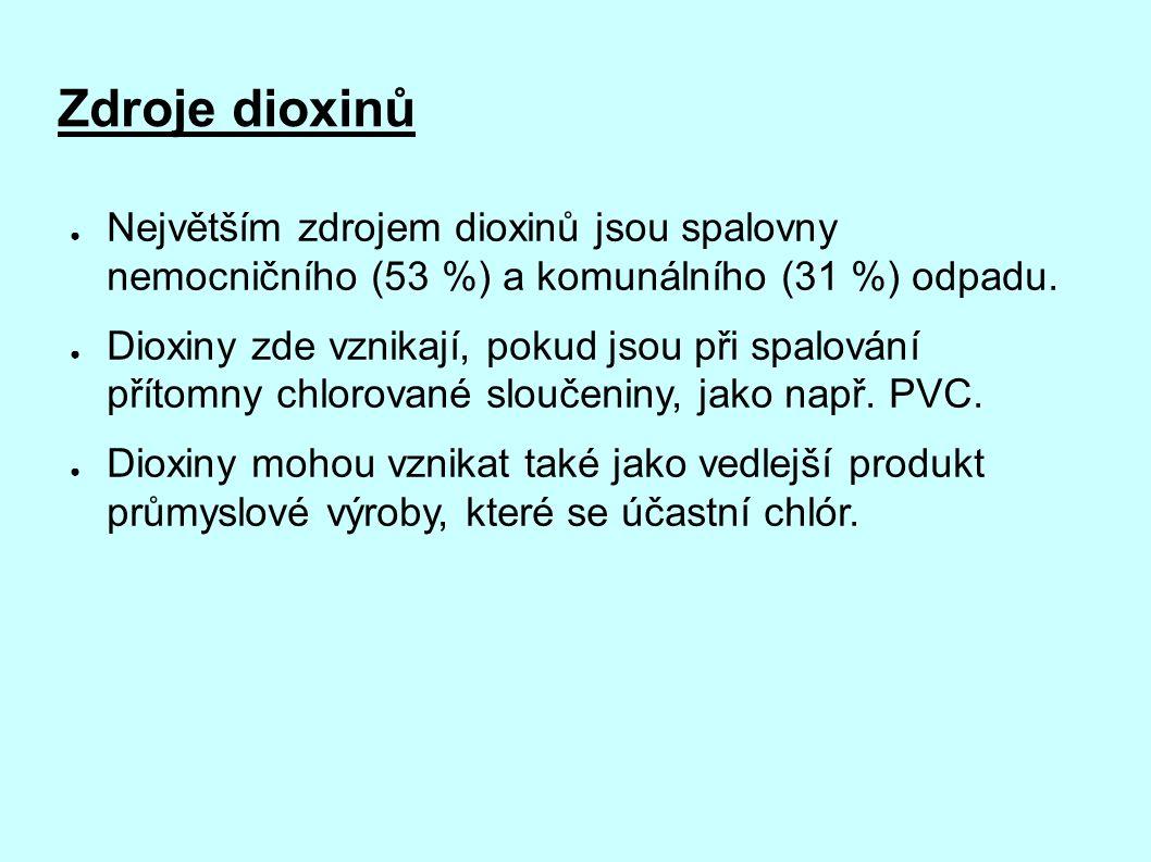 Zdroje dioxinů ● Největším zdrojem dioxinů jsou spalovny nemocničního (53 %) a komunálního (31 %) odpadu.