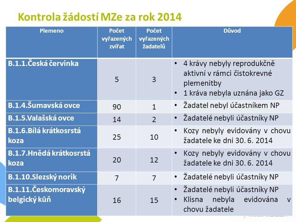 Kontrola žádostí MZe za rok 2014 PlemenoPočet vyřazených zvířat Počet vyřazených žadatelů Důvod B.1.1.Česká červinka 53 4 krávy nebyly reprodukčně akt