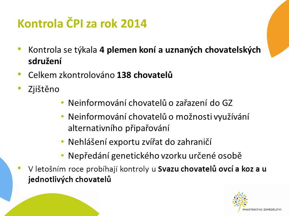 Kontrola ČPI za rok 2014 Kontrola se týkala 4 plemen koní a uznaných chovatelských sdružení Celkem zkontrolováno 138 chovatelů Zjištěno Neinformování