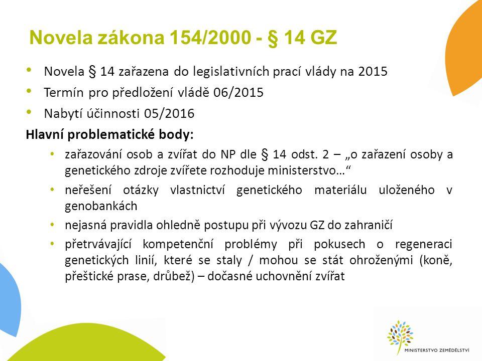 Novela zákona 154/2000 - § 14 GZ Novela § 14 zařazena do legislativních prací vlády na 2015 Termín pro předložení vládě 06/2015 Nabytí účinnosti 05/2016 Hlavní problematické body: zařazování osob a zvířat do NP dle § 14 odst.