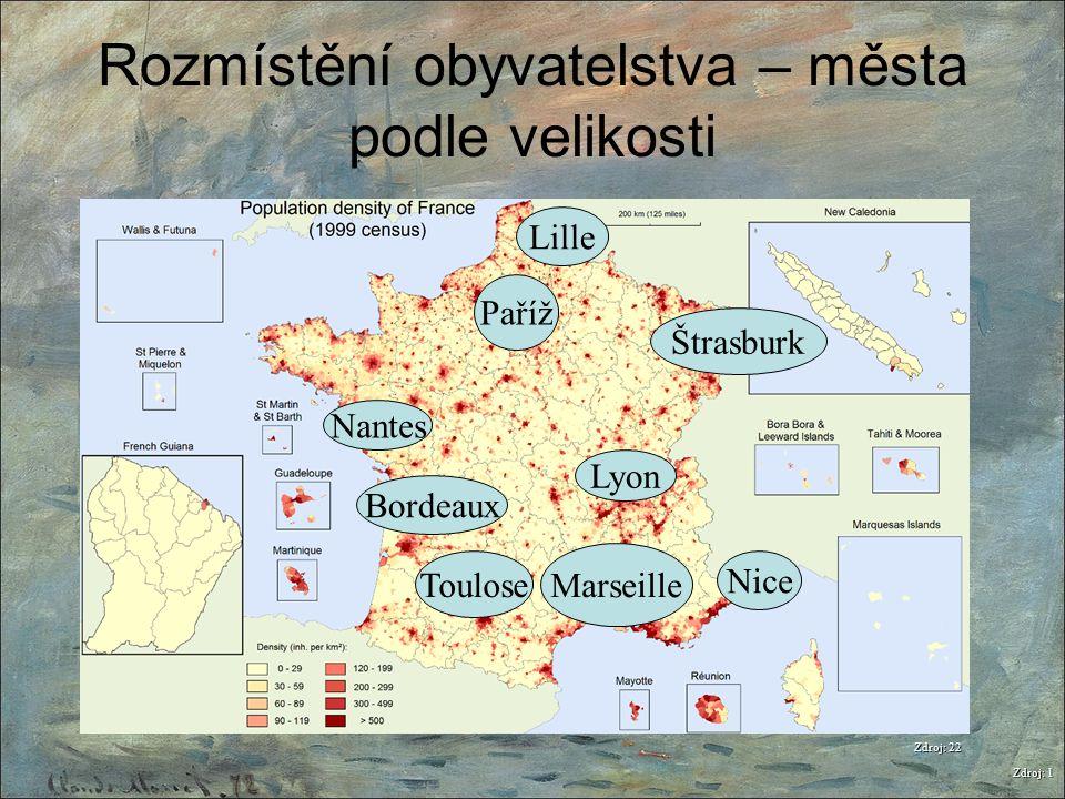 Rozmístění obyvatelstva – města podle velikosti Zdroj: 1 Zdroj: 22 Paříž Marseille Lyon Toulose Nice Nantes Štrasburk Bordeaux Lille