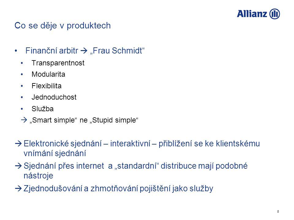 "8 Co se děje v produktech Finanční arbitr  ""Frau Schmidt"" Transparentnost Modularita Flexibilita Jednoduchost Služba  ""Smart simple"" ne ""Stupid simp"